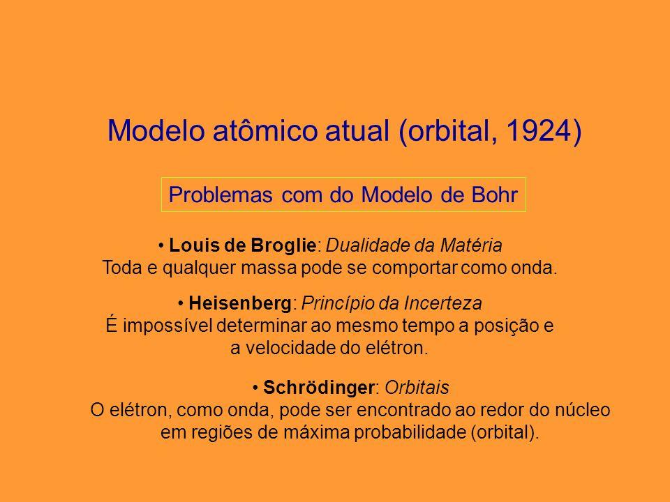 Modelo atômico atual (orbital, 1924)
