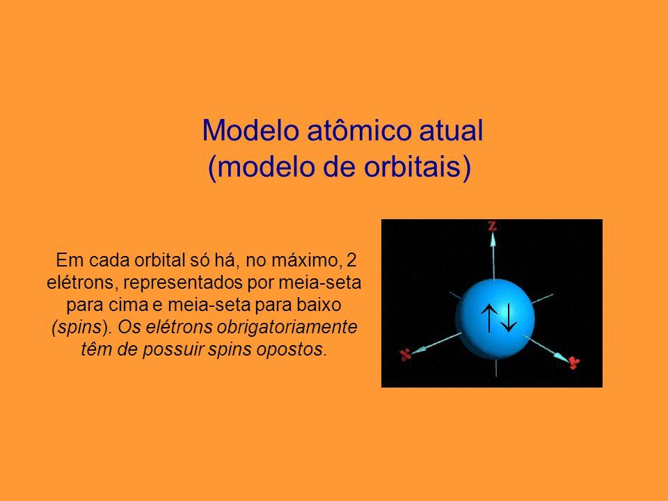 Modelo atômico atual (modelo de orbitais)