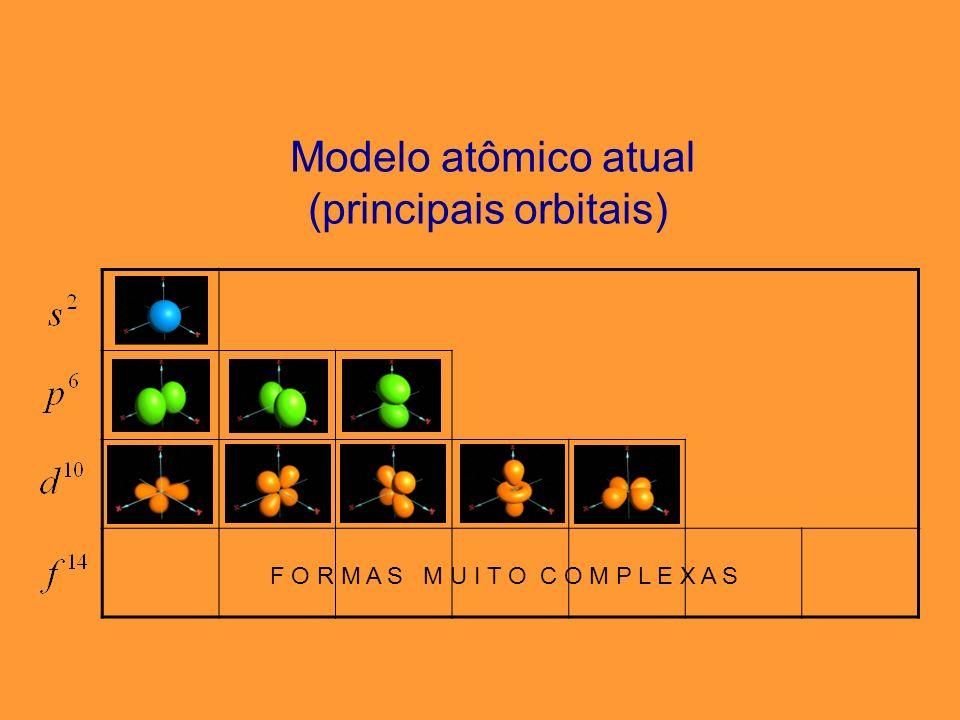 (principais orbitais)