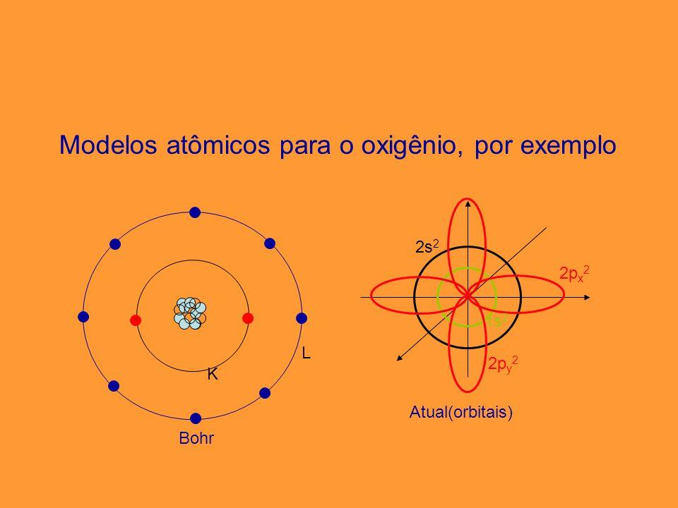 Modelos atômicos para o oxigênio, por exemplo