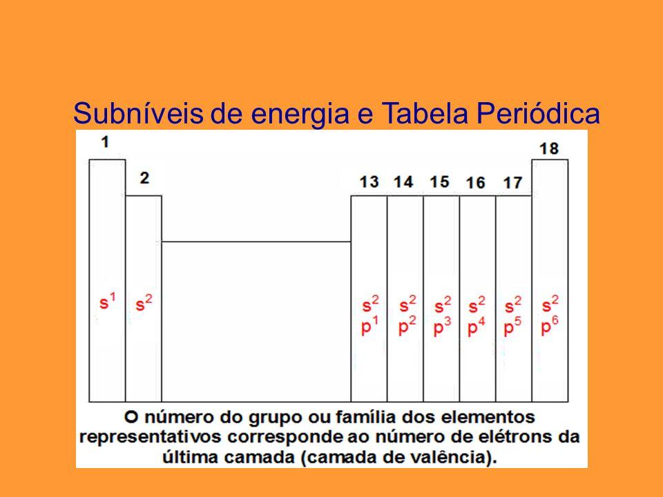Subníveis de energia e Tabela Periódica