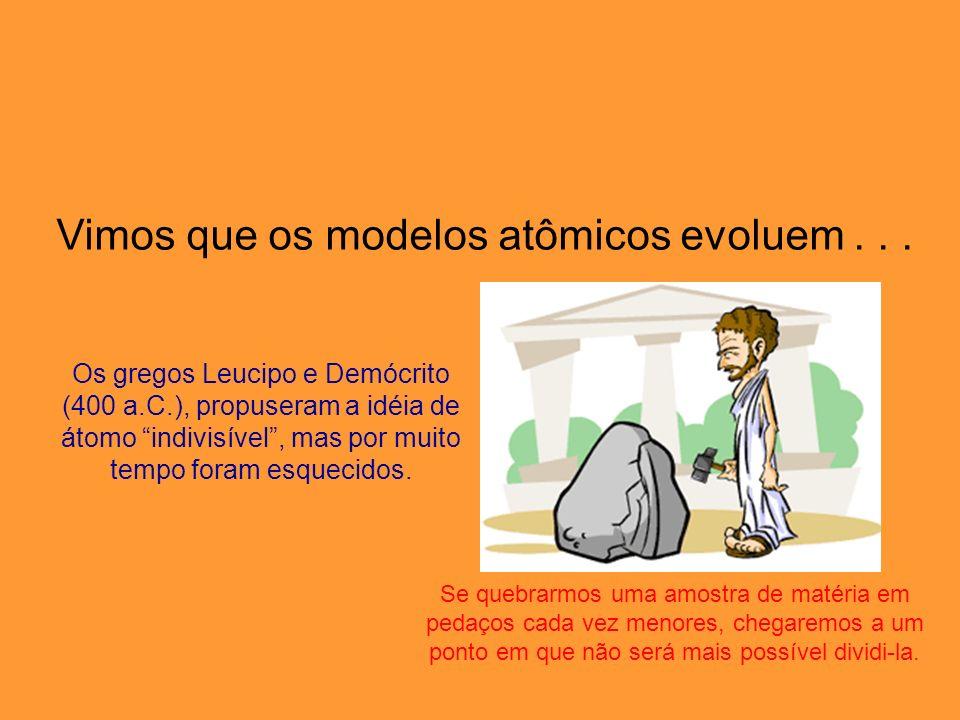 Vimos que os modelos atômicos evoluem . . .
