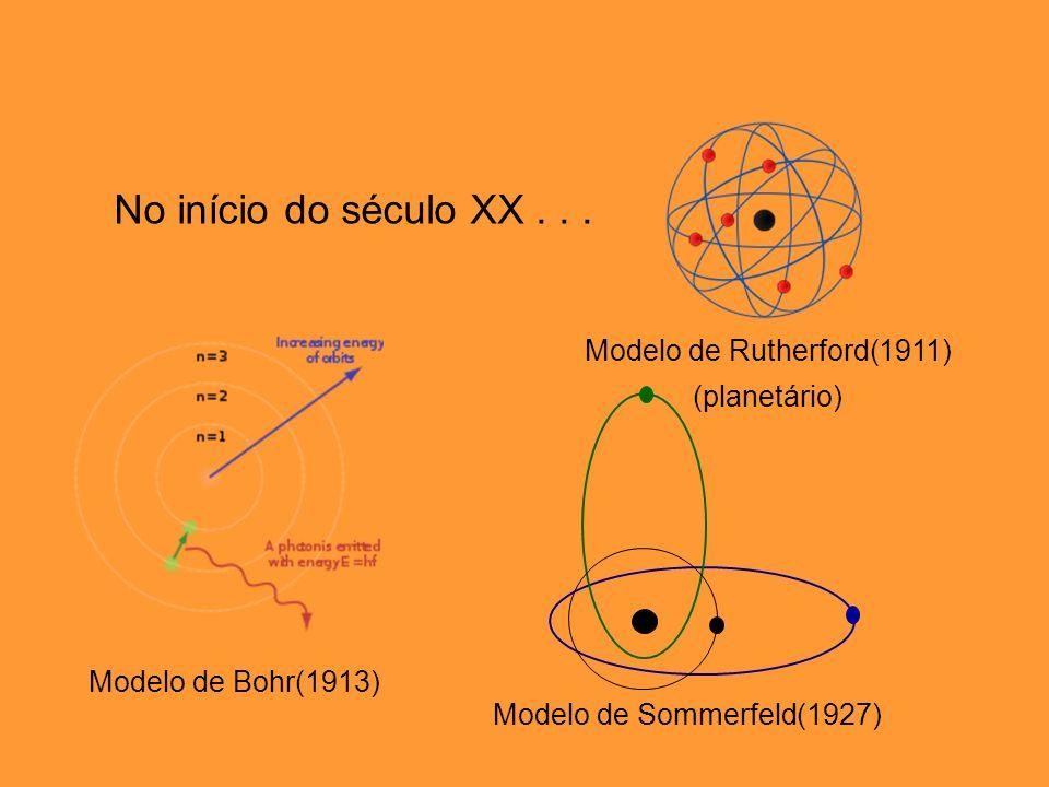 No início do século XX . . . Modelo de Rutherford(1911) (planetário)