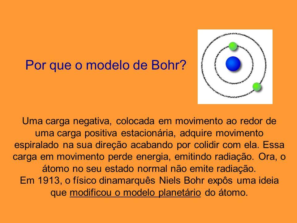 Por que o modelo de Bohr