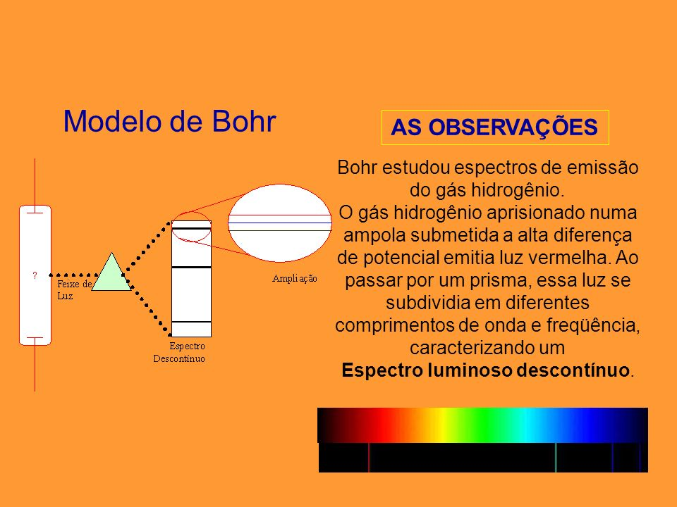 Modelo de Bohr AS OBSERVAÇÕES