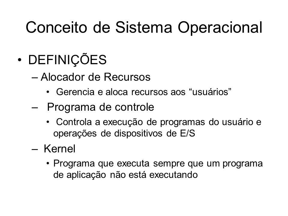 Conceito de Sistema Operacional