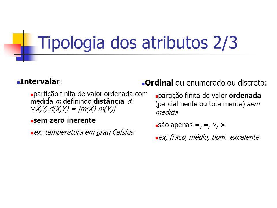 Tipologia dos atributos 2/3