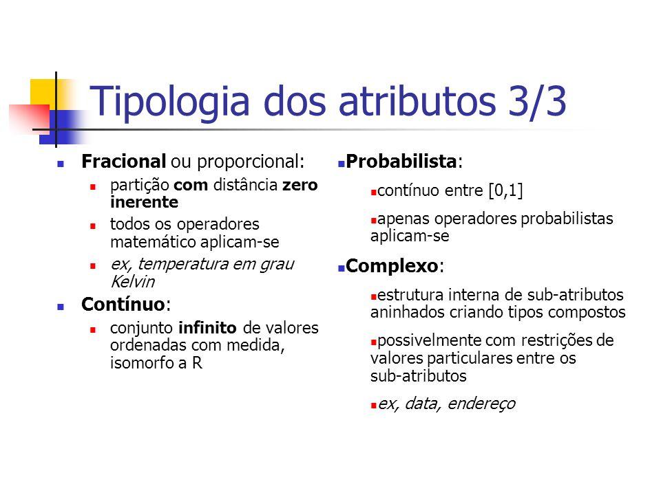 Tipologia dos atributos 3/3