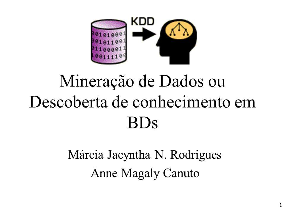 Mineração de Dados ou Descoberta de conhecimento em BDs