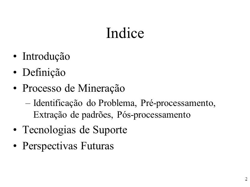 Indice Introdução Definição Processo de Mineração