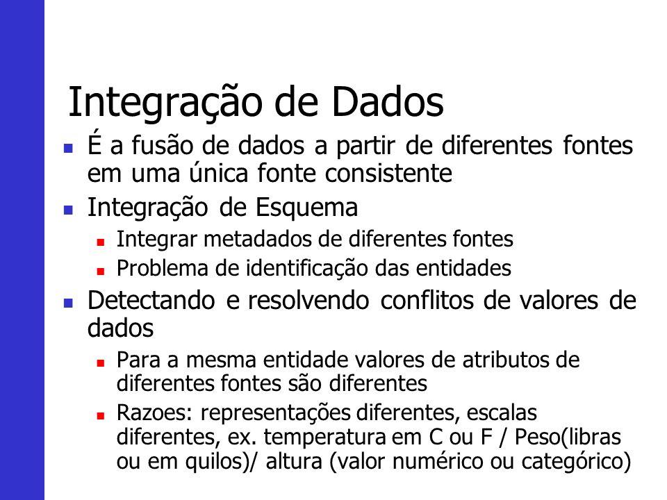 Integração de DadosÉ a fusão de dados a partir de diferentes fontes em uma única fonte consistente.
