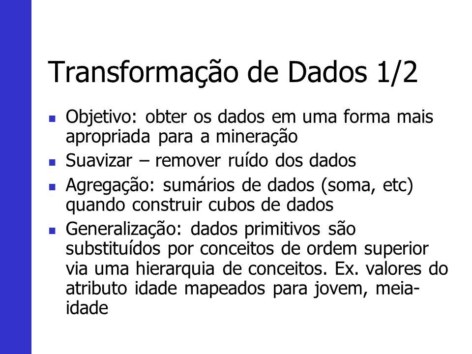 Transformação de Dados 1/2