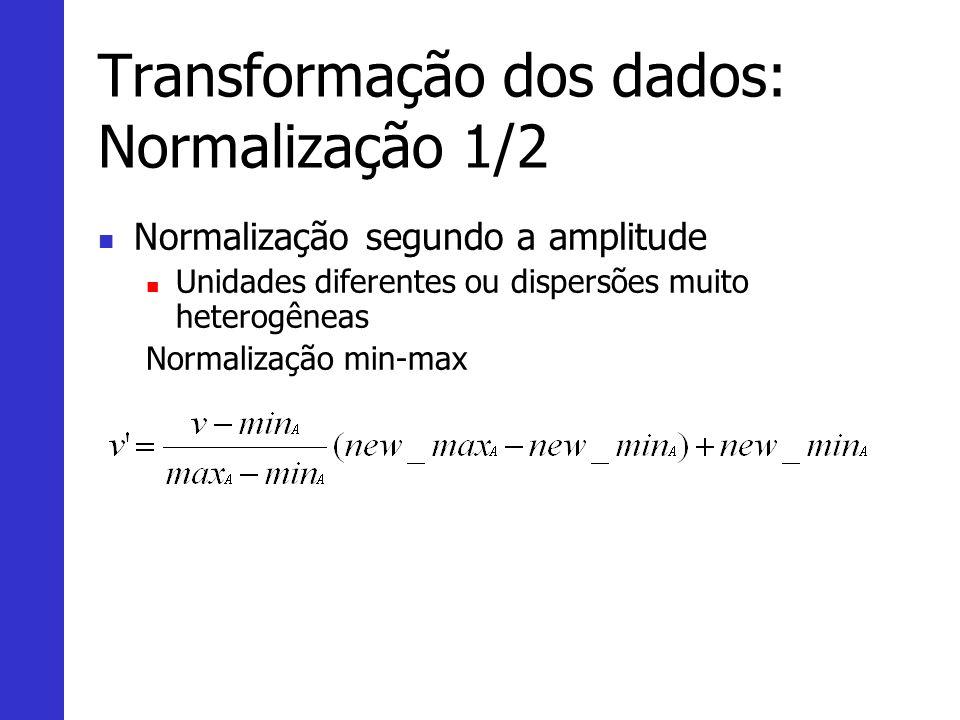 Transformação dos dados: Normalização 1/2