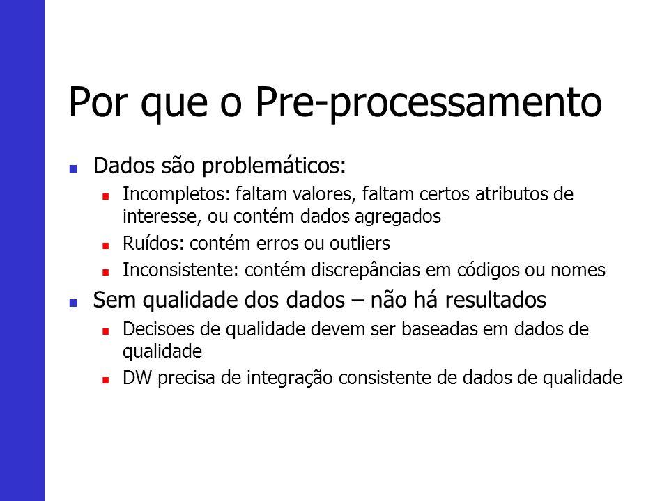 Por que o Pre-processamento
