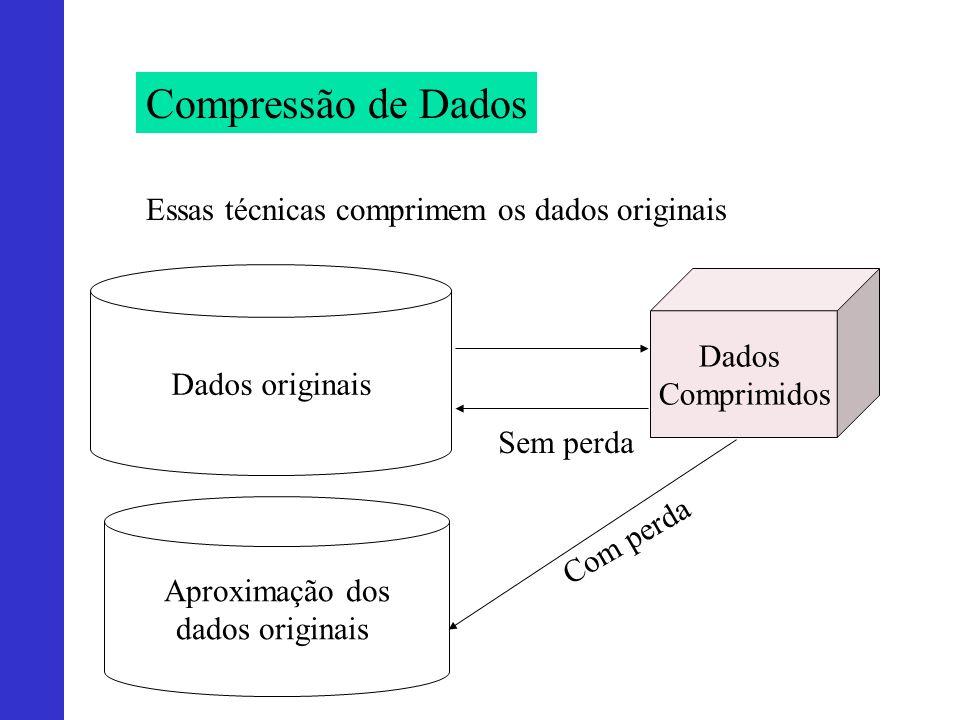 Compressão de Dados Essas técnicas comprimem os dados originais Dados