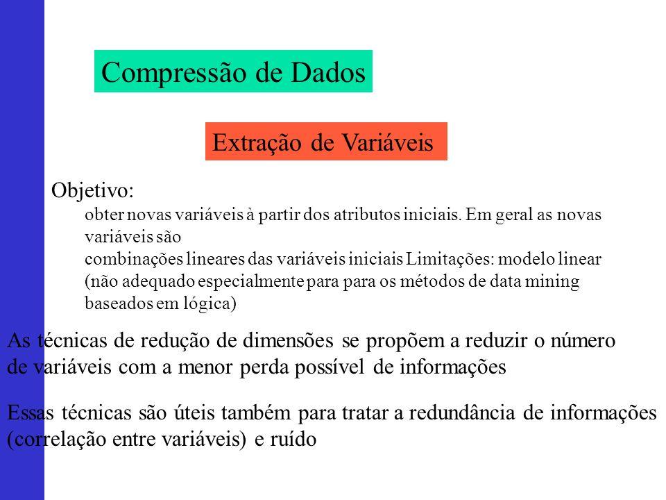 Compressão de Dados Extração de Variáveis Objetivo: