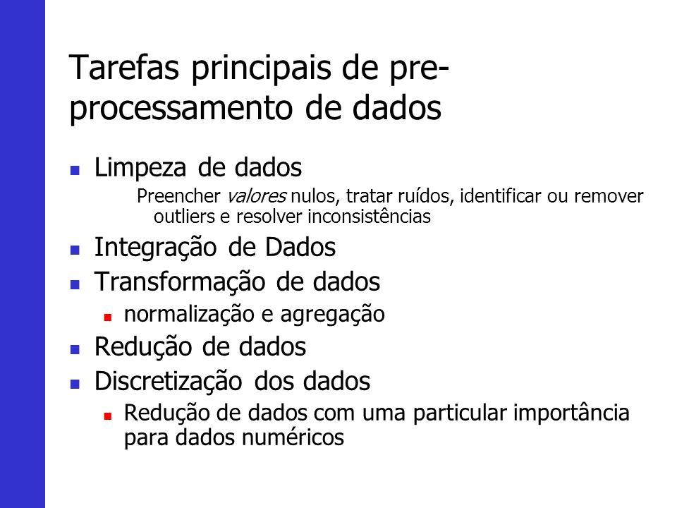 Tarefas principais de pre-processamento de dados