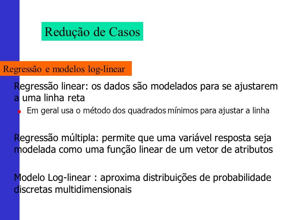 Redução de Casos Regressão e modelos log-linear