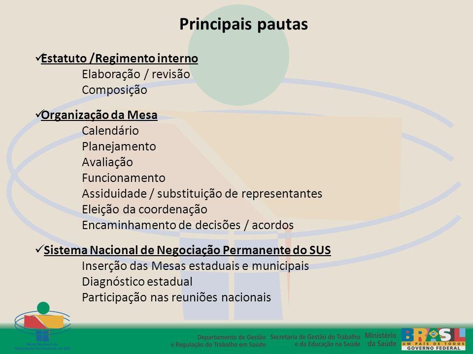 Principais pautas Estatuto /Regimento interno Elaboração / revisão