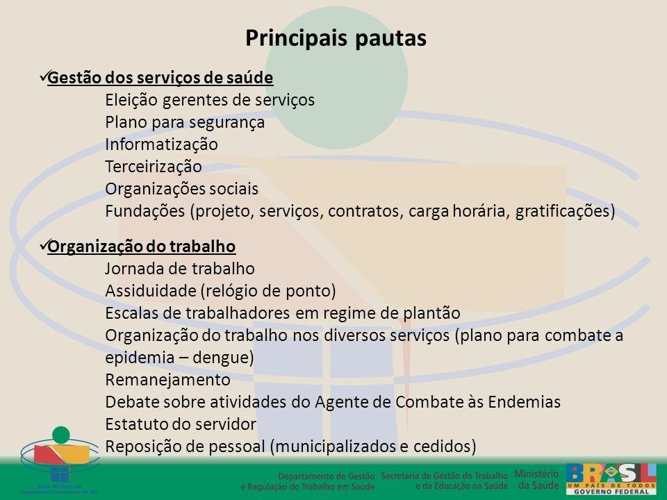 Principais pautas Gestão dos serviços de saúde