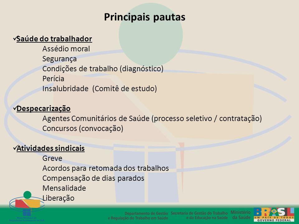 Principais pautas Saúde do trabalhador Assédio moral Segurança