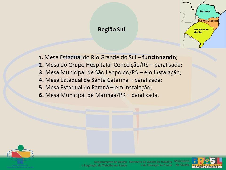 2. Mesa do Grupo Hospitalar Conceição/RS – paralisada;