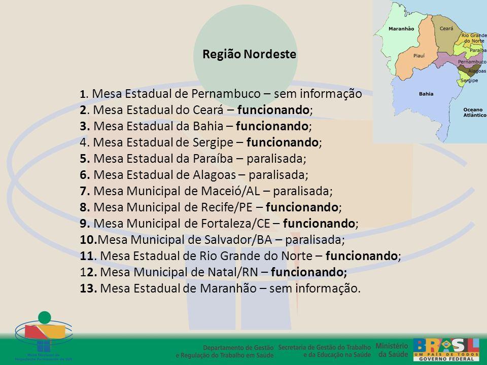 2. Mesa Estadual do Ceará – funcionando;