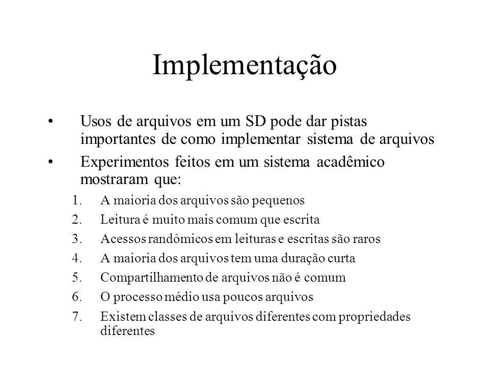 ImplementaçãoUsos de arquivos em um SD pode dar pistas importantes de como implementar sistema de arquivos.