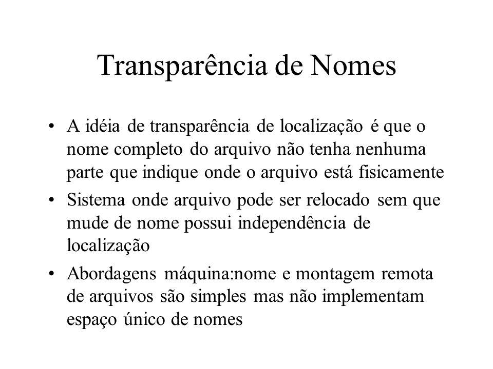 Transparência de Nomes