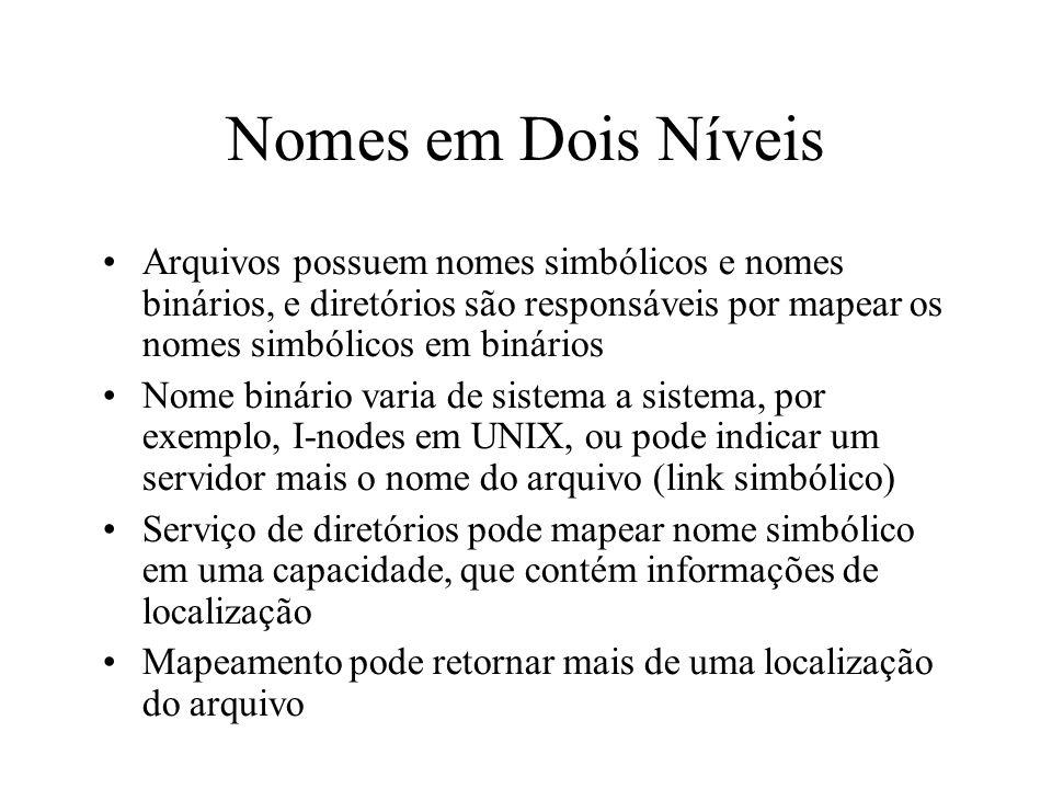 Nomes em Dois Níveis Arquivos possuem nomes simbólicos e nomes binários, e diretórios são responsáveis por mapear os nomes simbólicos em binários.