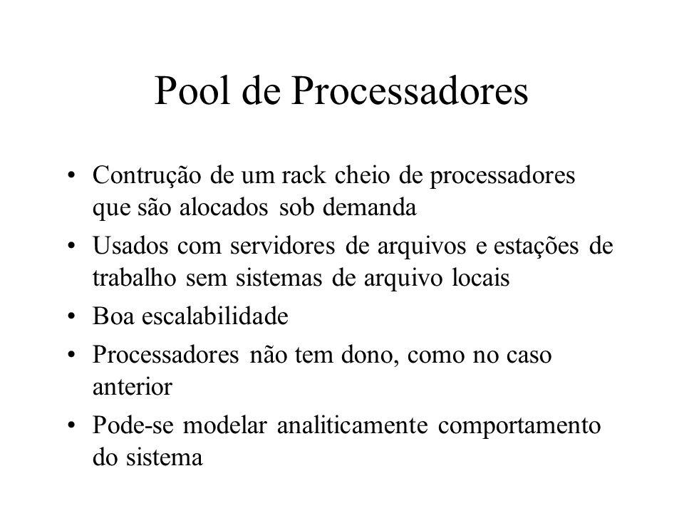 Pool de Processadores Contrução de um rack cheio de processadores que são alocados sob demanda.