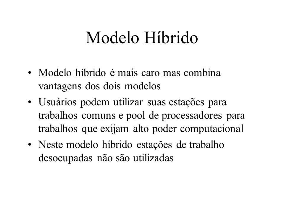 Modelo Híbrido Modelo híbrido é mais caro mas combina vantagens dos dois modelos.
