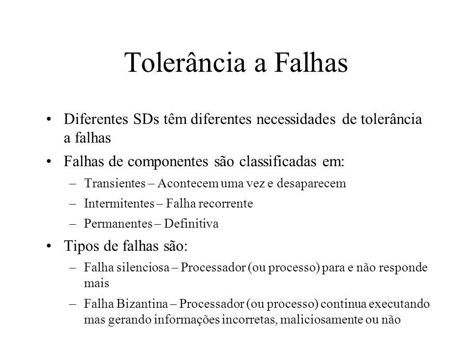 Tolerância a Falhas Diferentes SDs têm diferentes necessidades de tolerância a falhas. Falhas de componentes são classificadas em: