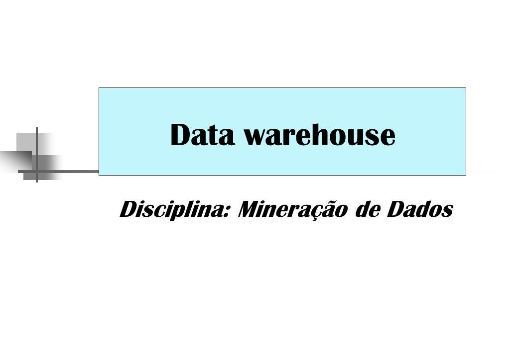 Disciplina: Mineração de Dados