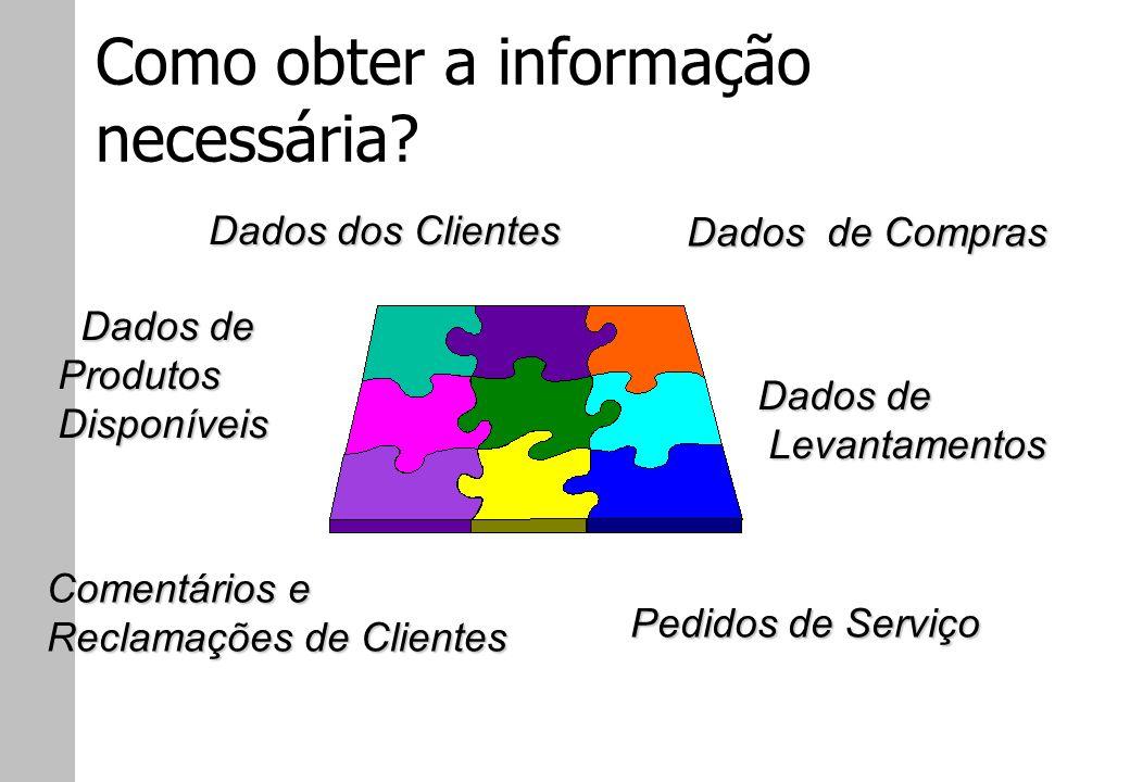 Como obter a informação necessária