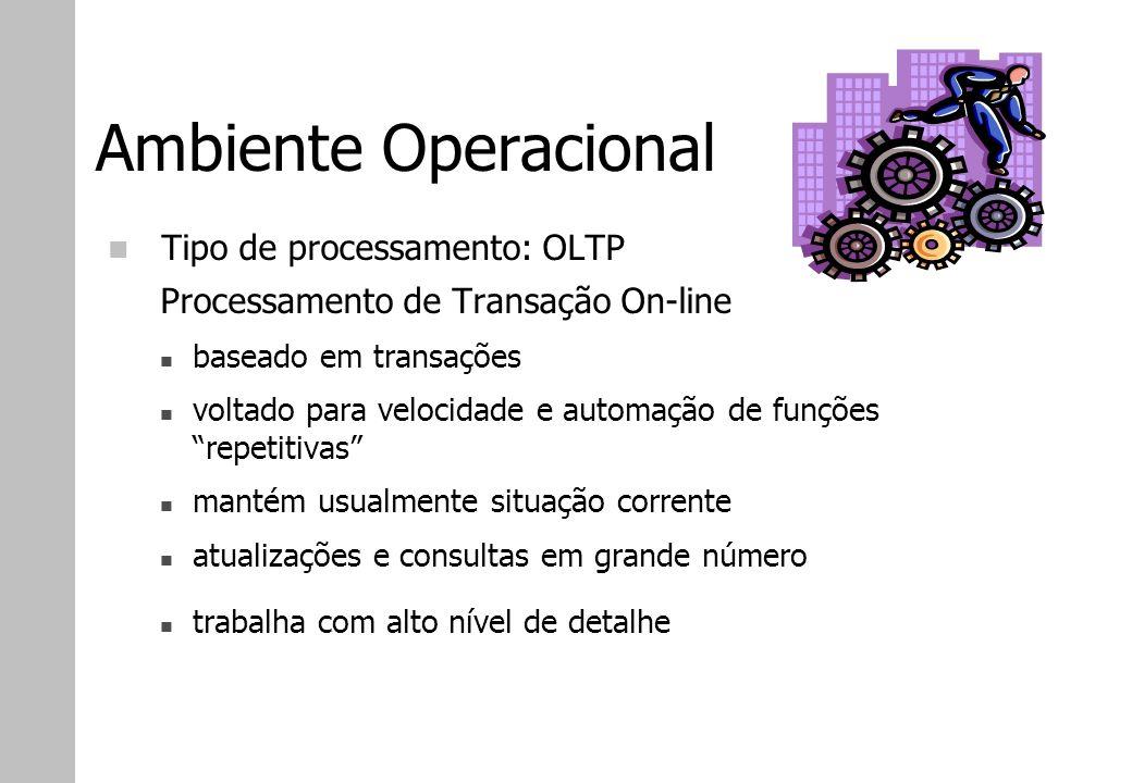 Ambiente Operacional Tipo de processamento: OLTP