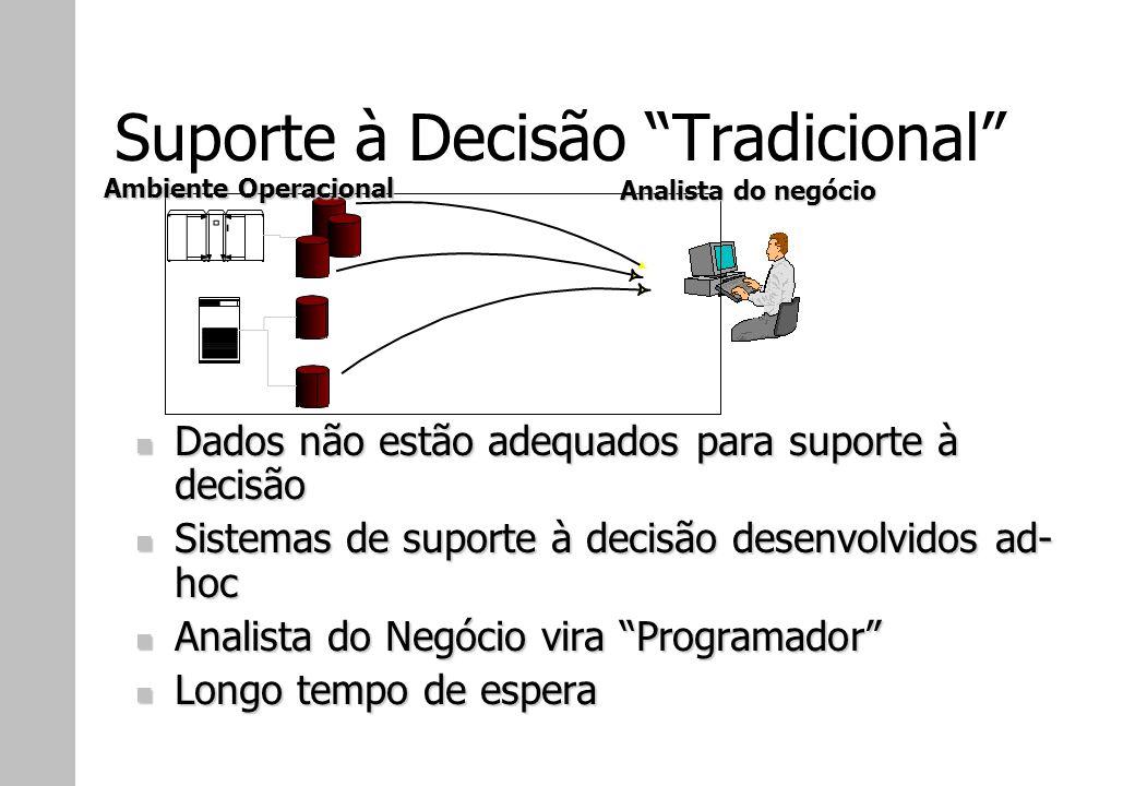 Suporte à Decisão Tradicional