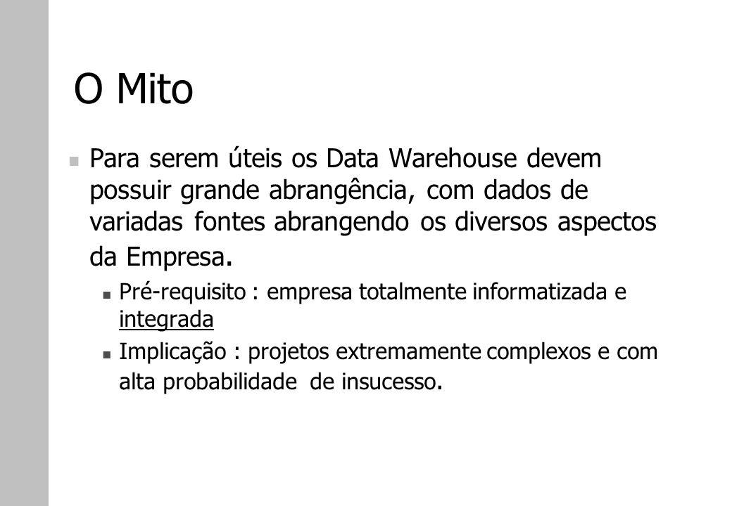 O Mito Para serem úteis os Data Warehouse devem possuir grande abrangência, com dados de variadas fontes abrangendo os diversos aspectos da Empresa.