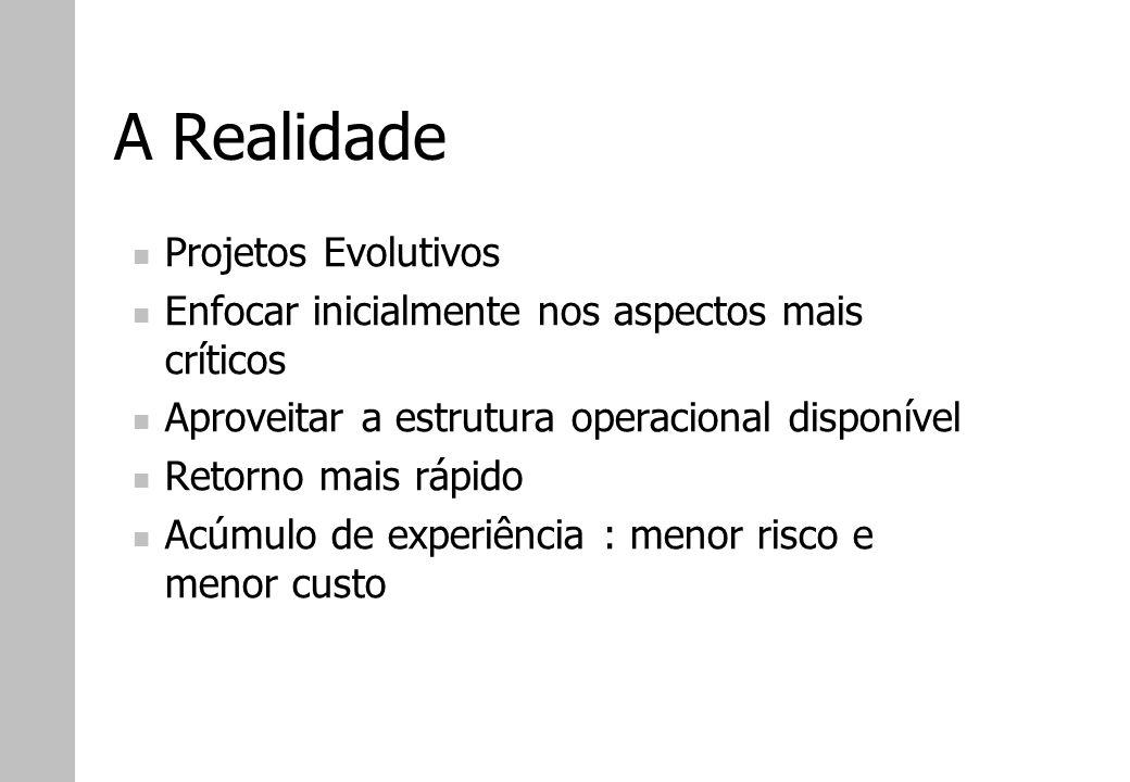 A Realidade Projetos Evolutivos