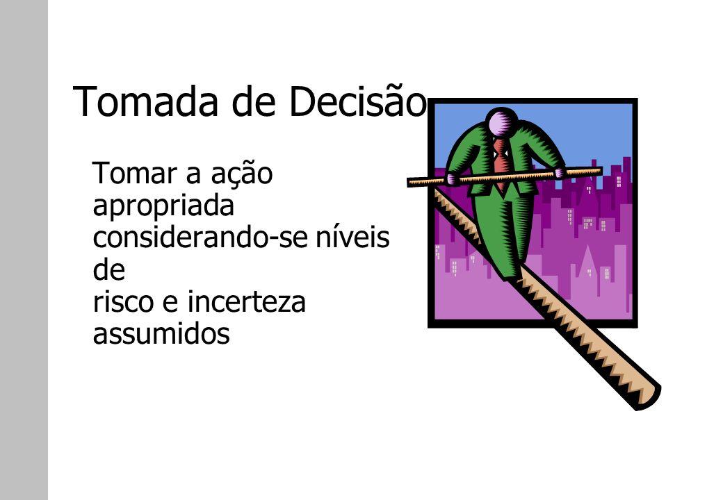 Tomada de Decisão Tomar a ação apropriada considerando-se níveis de risco e incerteza assumidos
