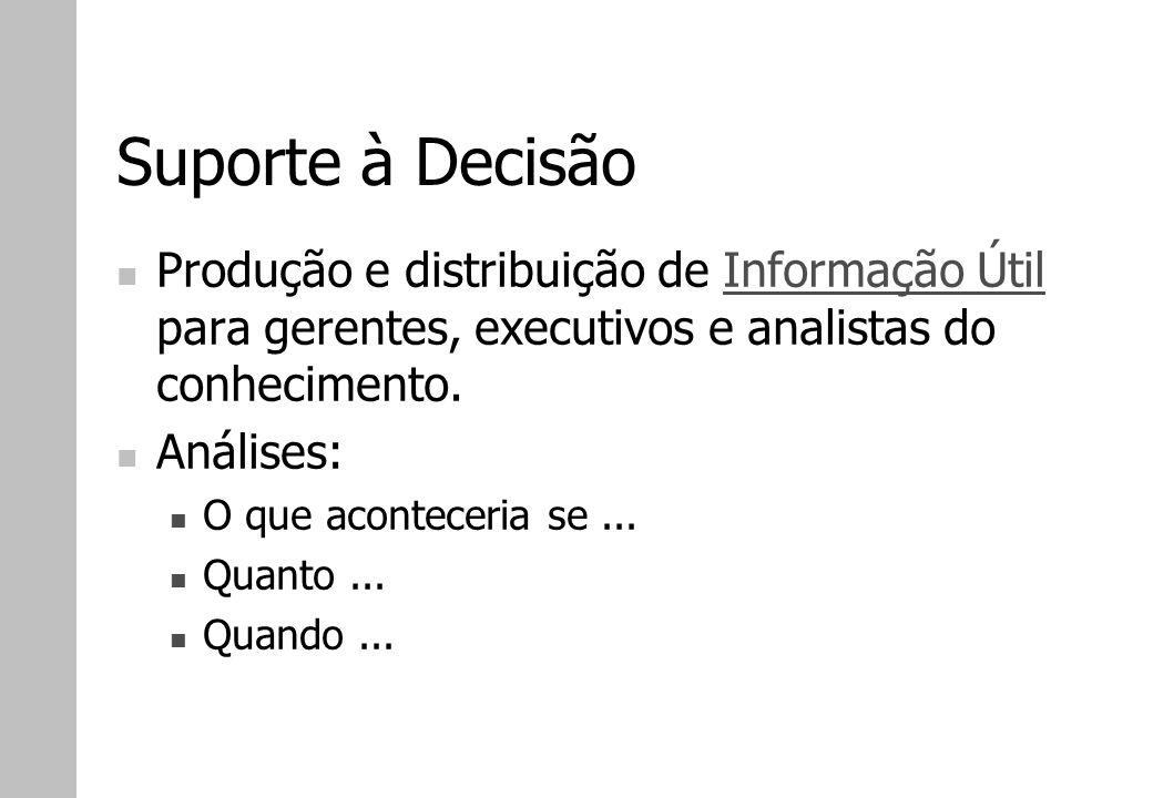 Suporte à Decisão Produção e distribuição de Informação Útil para gerentes, executivos e analistas do conhecimento.
