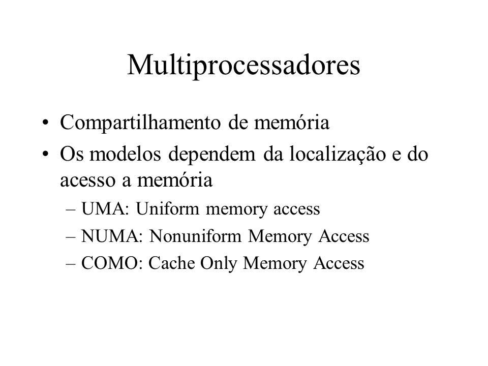 Multiprocessadores Compartilhamento de memória
