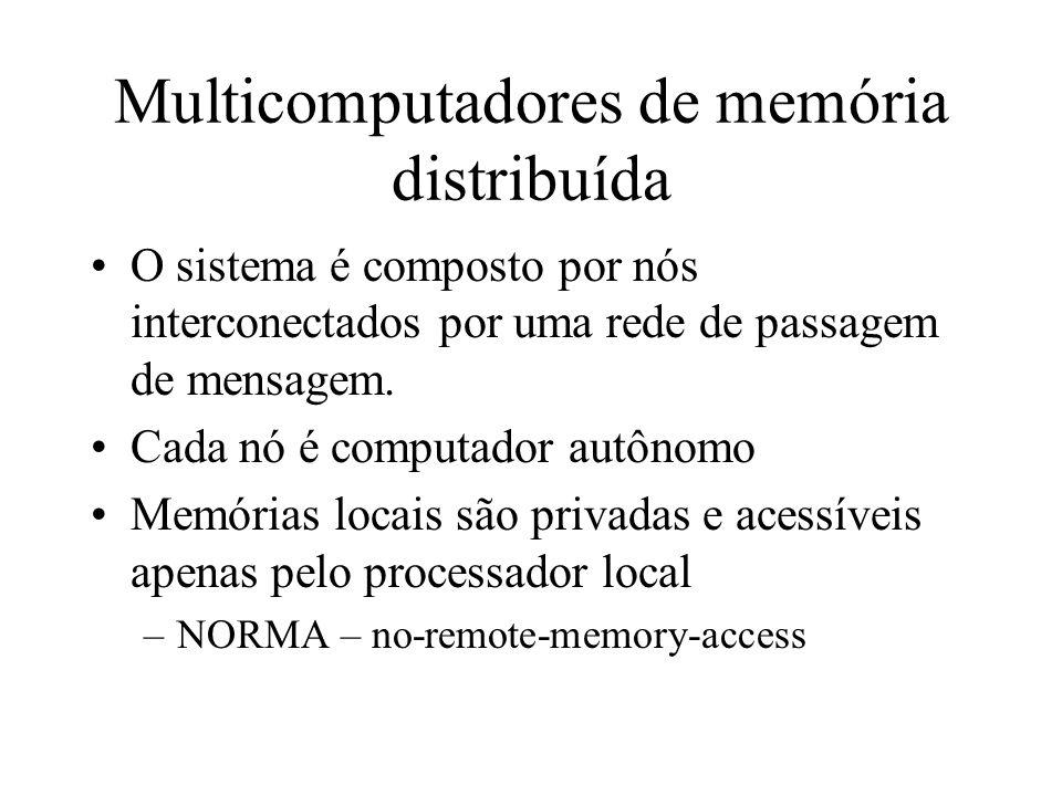 Multicomputadores de memória distribuída