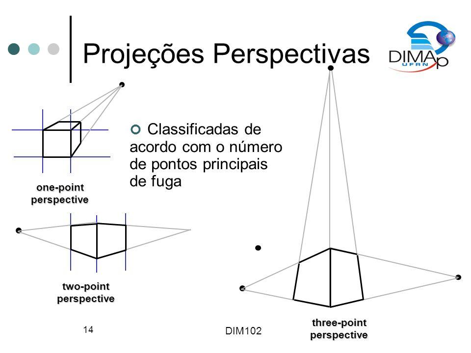 Projeções Perspectivas