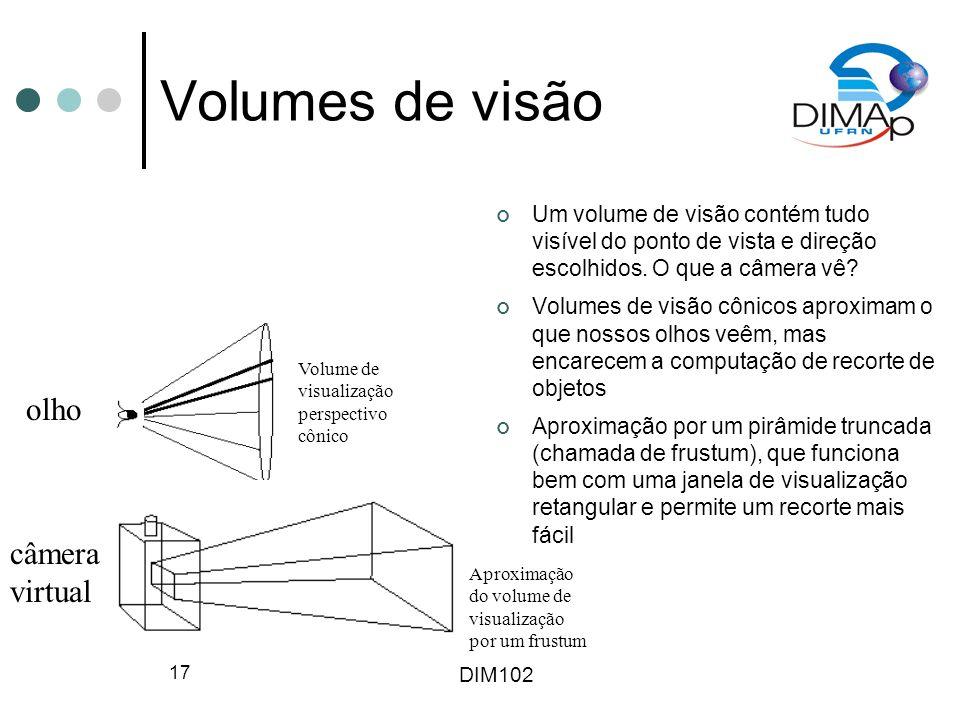 Volumes de visão olho câmera virtual
