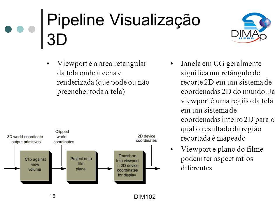 Pipeline Visualização 3D