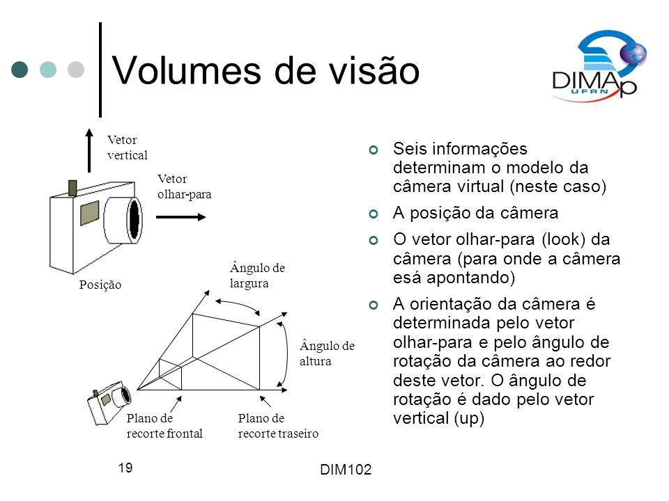 Volumes de visão Vetor vertical. Seis informações determinam o modelo da câmera virtual (neste caso)