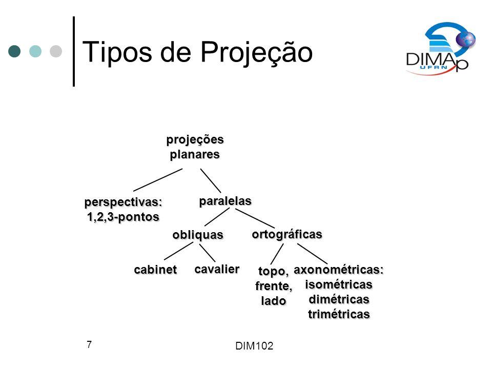 Tipos de Projeção projeções planares perspectivas: 1,2,3-pontos