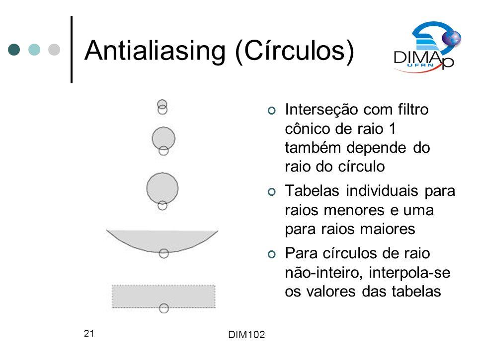 Antialiasing (Círculos)
