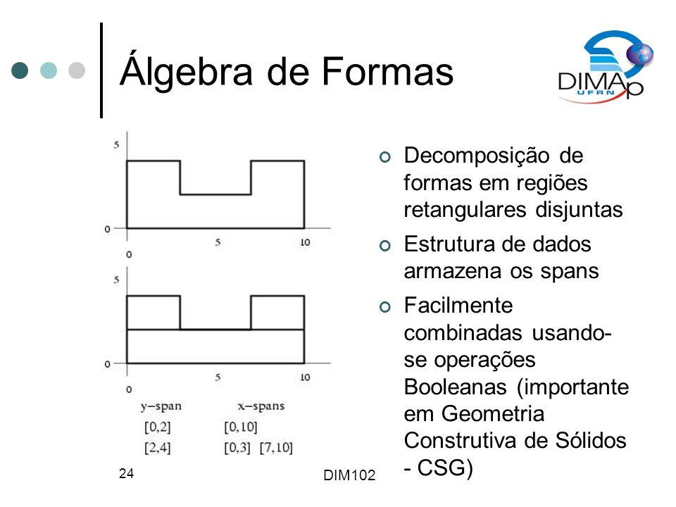 Álgebra de Formas Decomposição de formas em regiões retangulares disjuntas. Estrutura de dados armazena os spans.